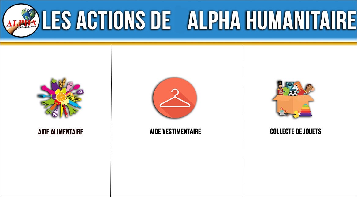 Les actions de Alpha Humanitaire